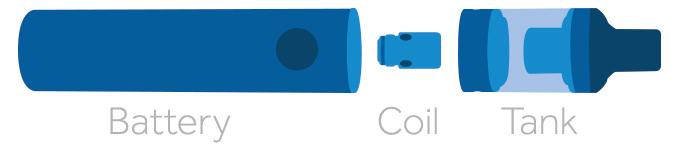 E-cigarette components